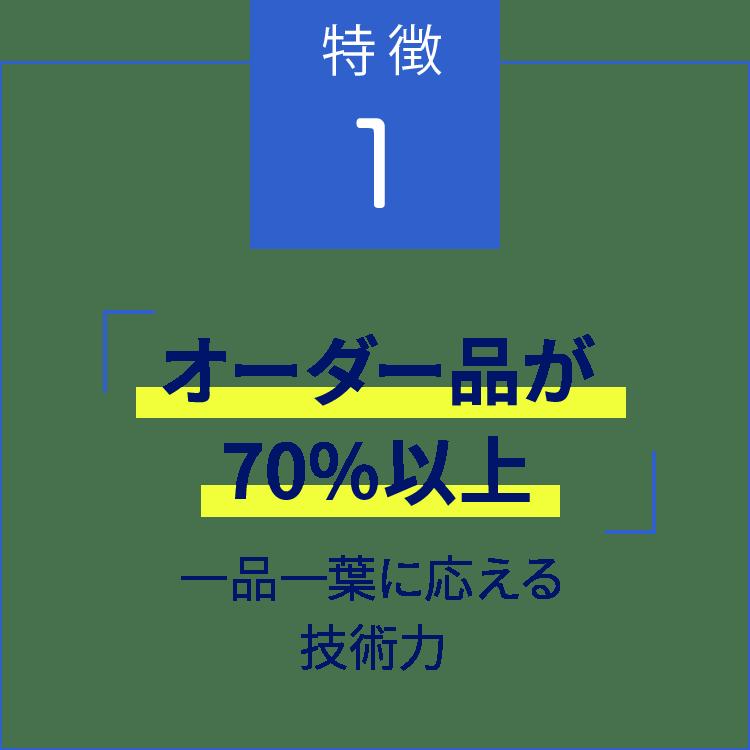 特徴1「オーダー品が70%以上」一品一葉に応える技術力